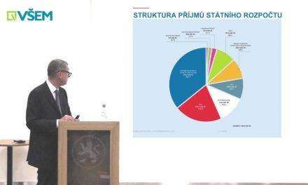 Hosté VŠEM – Andrej Babiš – Přednáška (video)