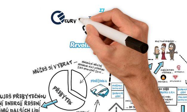 Podnikání, investice a cash flow (video)